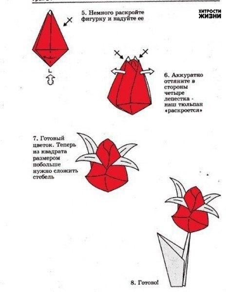 панелей цветы из бумаги картинки с описанием работы камней